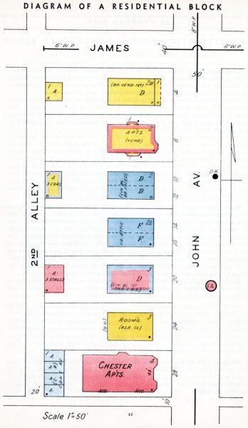 FIMo - How to Interpret Sanborn Maps - Historical